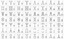 Парифатский алфавит